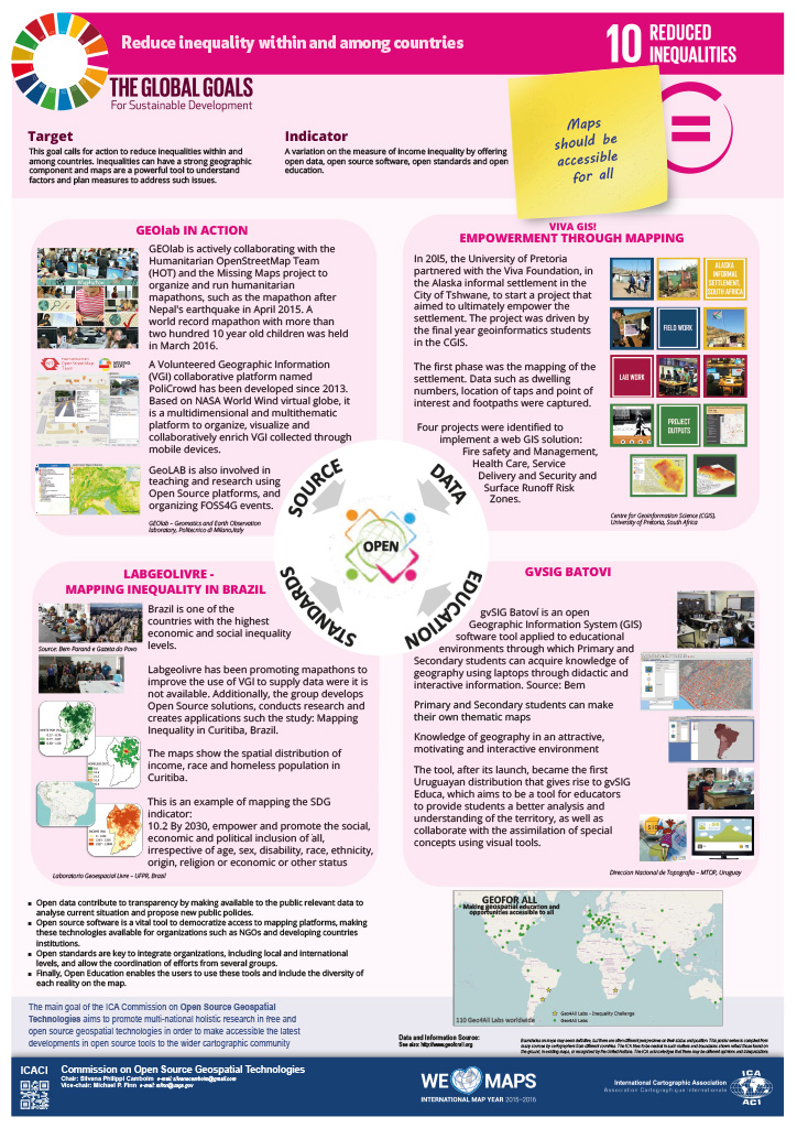 Maps and Sustainable Development Goals International